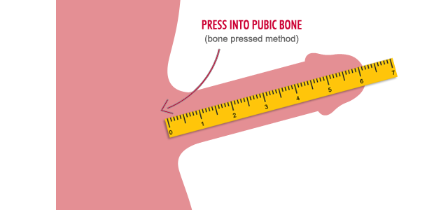 How to size 1